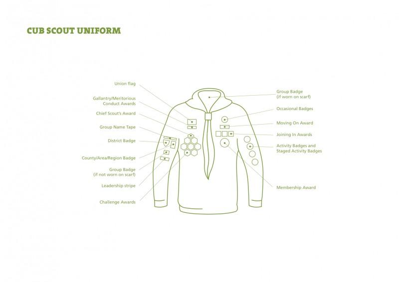 000 PG Uniform Diagrams (2015)_Cubs