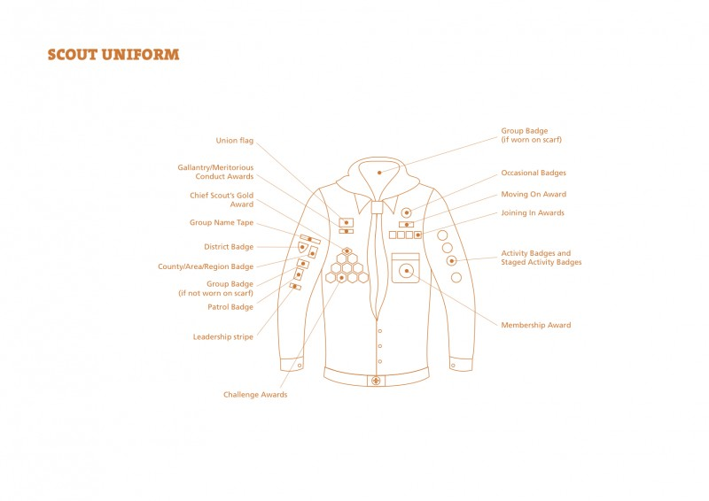 000 PG Uniform Diagrams (2015)_Scouts